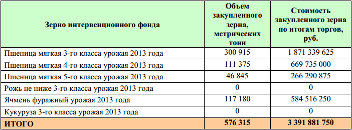 OZK_intervencii_28_01_2014_2