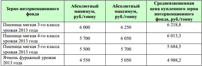OZK_intervencii_28_01_2014_3