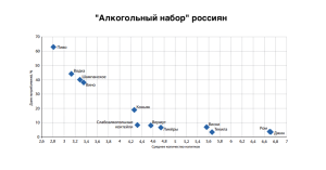 Finmarket_alko_2