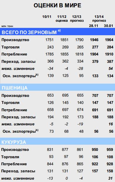 IGC_yanvar_2014_1