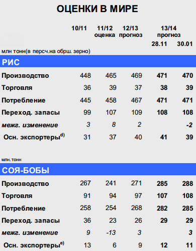 IGC_yanvar_2014_2