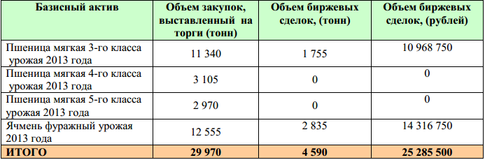 OZK_intervencii_04_02_2014_1