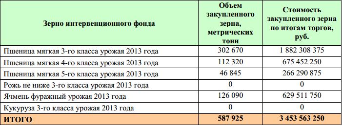 OZK_intervencii_04_02_2014_2
