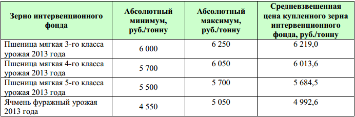 OZK_intervencii_04_02_2014_3