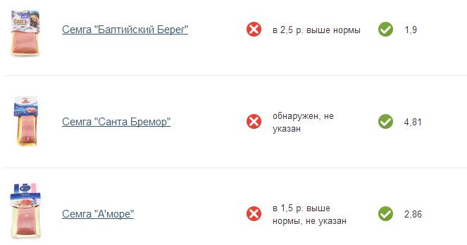 Roskontrol_riba_2