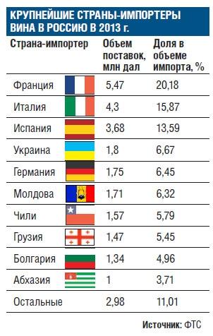 gruzin_vina_tabl