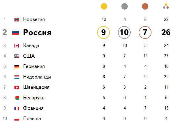 medalni_zachet