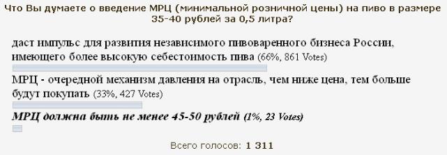 ВМВU_opros